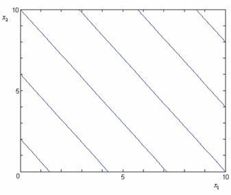 Multiple Linear Regression Analysis - ReliaWiki