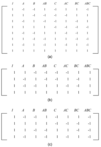 Half-fractions of the  design. (a) shows the full factorial  design, (b) shows the  design with the defining relation  and (c) shows the  design with the defining relation .