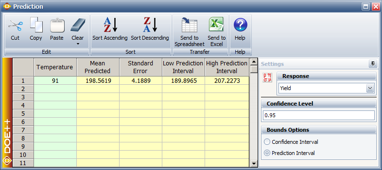 Calculation of prediction intervals in DOE++.