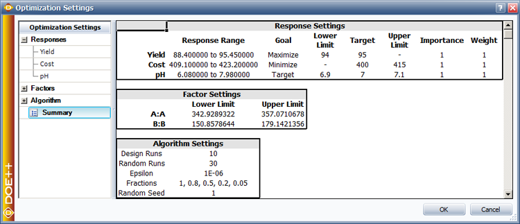 Optimization settings for the three responses of yield, cost, and pH.