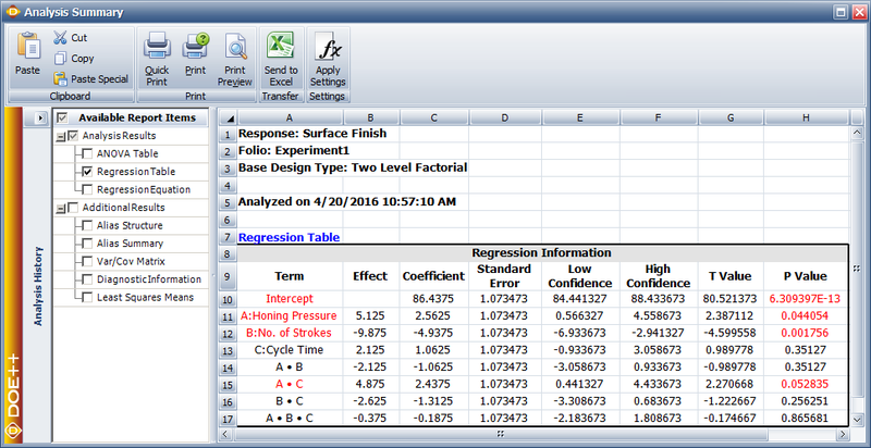 Regression Information table for the experiment in the  example.