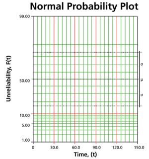 linearized plot density Ko was determined in a linearized plot from the intersection of the lines obtained at different coating densities condition (3) was not required in these experiments and therefore they appeared to be suitable for the measurement of antibodies of high affinity.