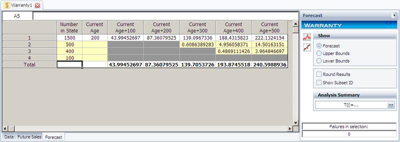 Warranty Data Analysis ReliaWiki – Data Analysis Format